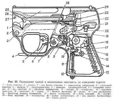 Russian Msp Silent Pistol Manual Forgotten Weapons