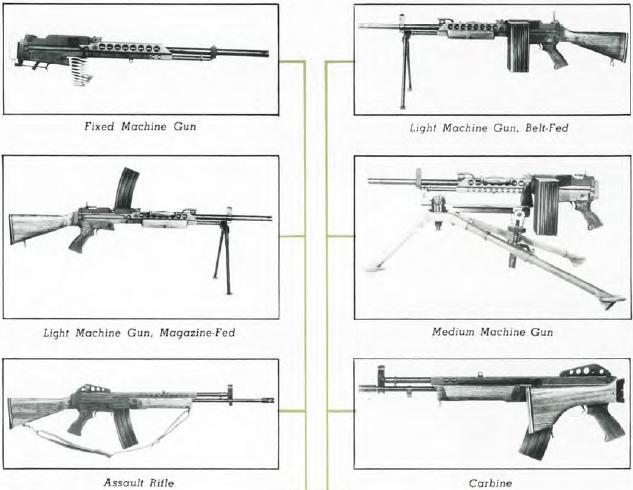 Stoner 63 system forgotten weapons stoner 63 configurations altavistaventures Images