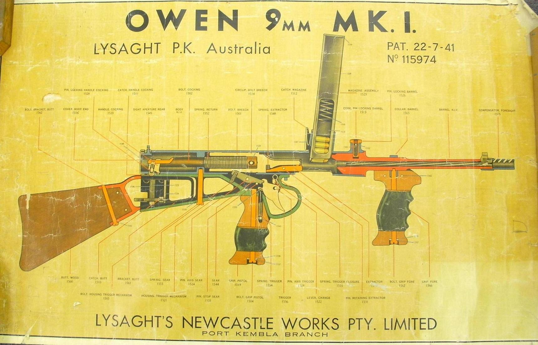 The Australian Owen Smg  U2013 Forgotten Weapons