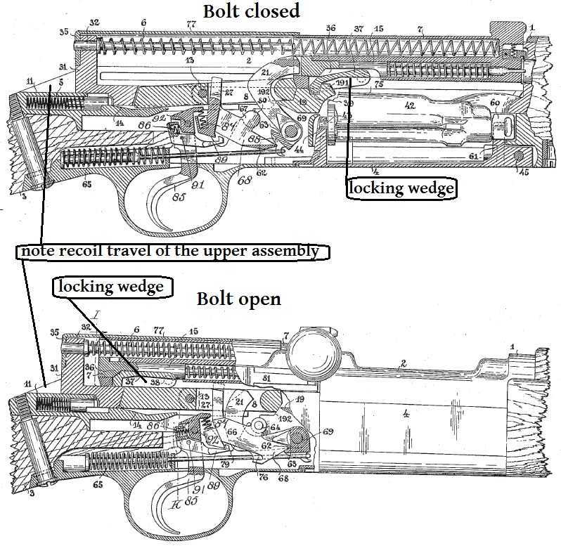Mannlicher 1905 – Forgotten Weapons